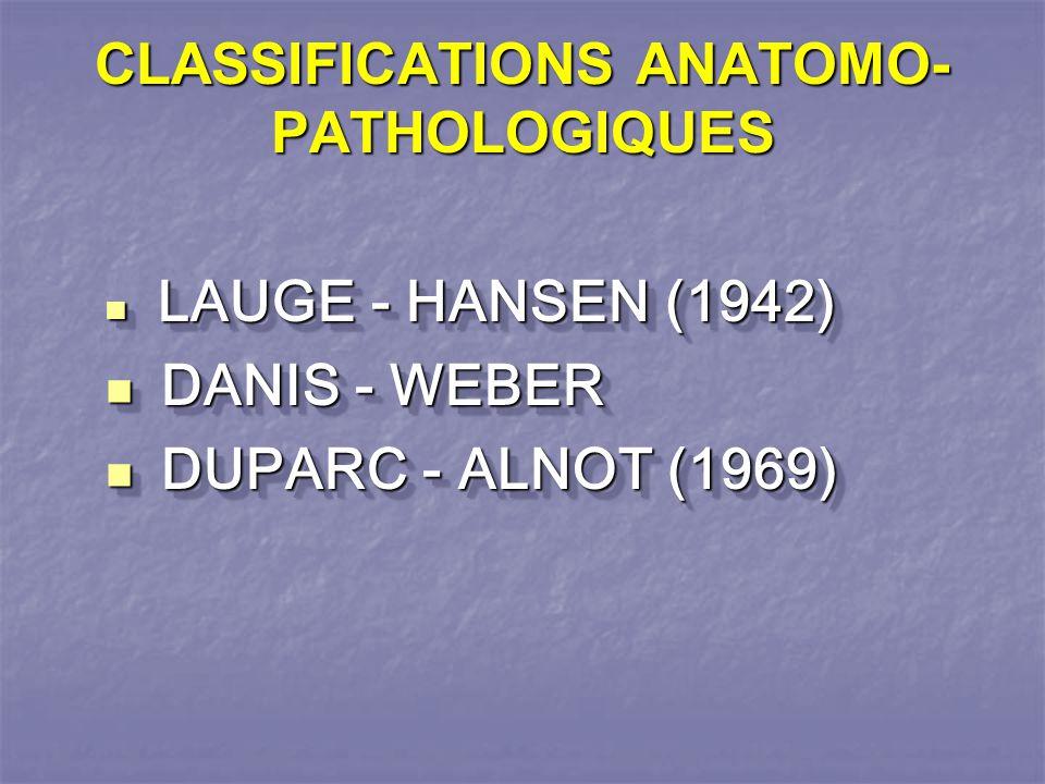 CLASSIFICATIONS ANATOMO- PATHOLOGIQUES LAUGE - HANSEN (1942) LAUGE - HANSEN (1942) DANIS - WEBER DANIS - WEBER DUPARC - ALNOT (1969) DUPARC - ALNOT (1969) LAUGE - HANSEN (1942) LAUGE - HANSEN (1942) DANIS - WEBER DANIS - WEBER DUPARC - ALNOT (1969) DUPARC - ALNOT (1969)