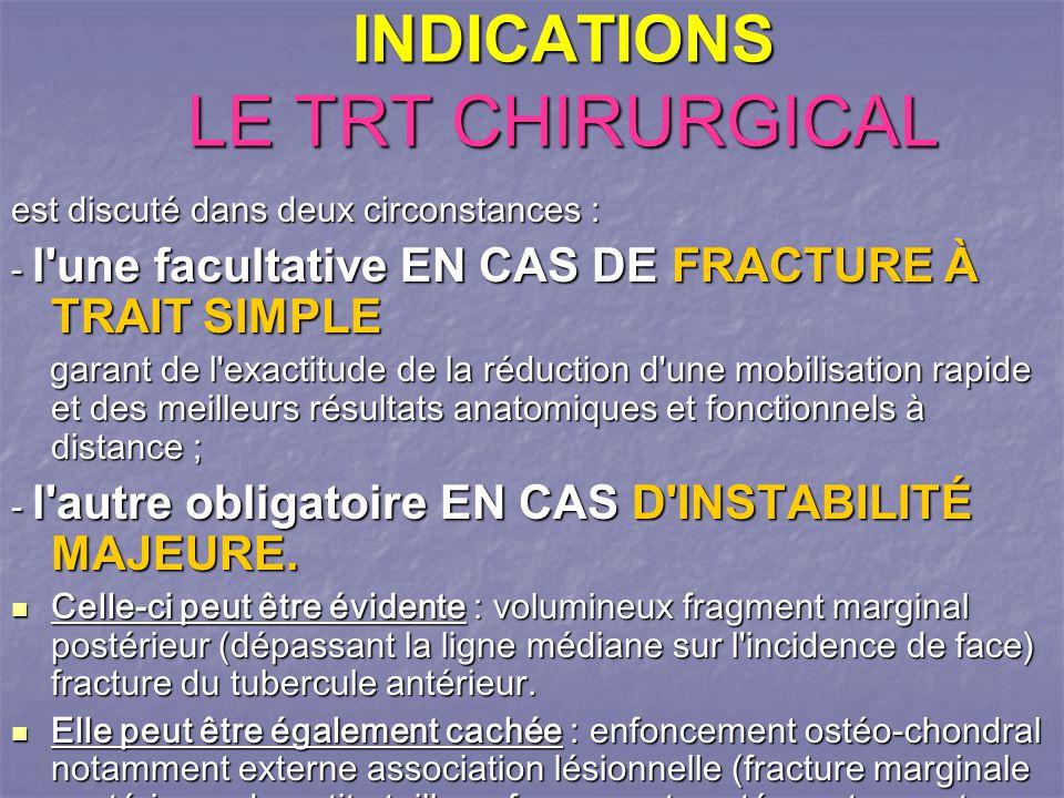 INDICATIONS LE TRT CHIRURGICAL est discuté dans deux circonstances : - l une facultative EN CAS DE FRACTURE À TRAIT SIMPLE garant de l exactitude de la réduction d une mobilisation rapide et des meilleurs résultats anatomiques et fonctionnels à distance ; garant de l exactitude de la réduction d une mobilisation rapide et des meilleurs résultats anatomiques et fonctionnels à distance ; - l autre obligatoire EN CAS D INSTABILITÉ MAJEURE.