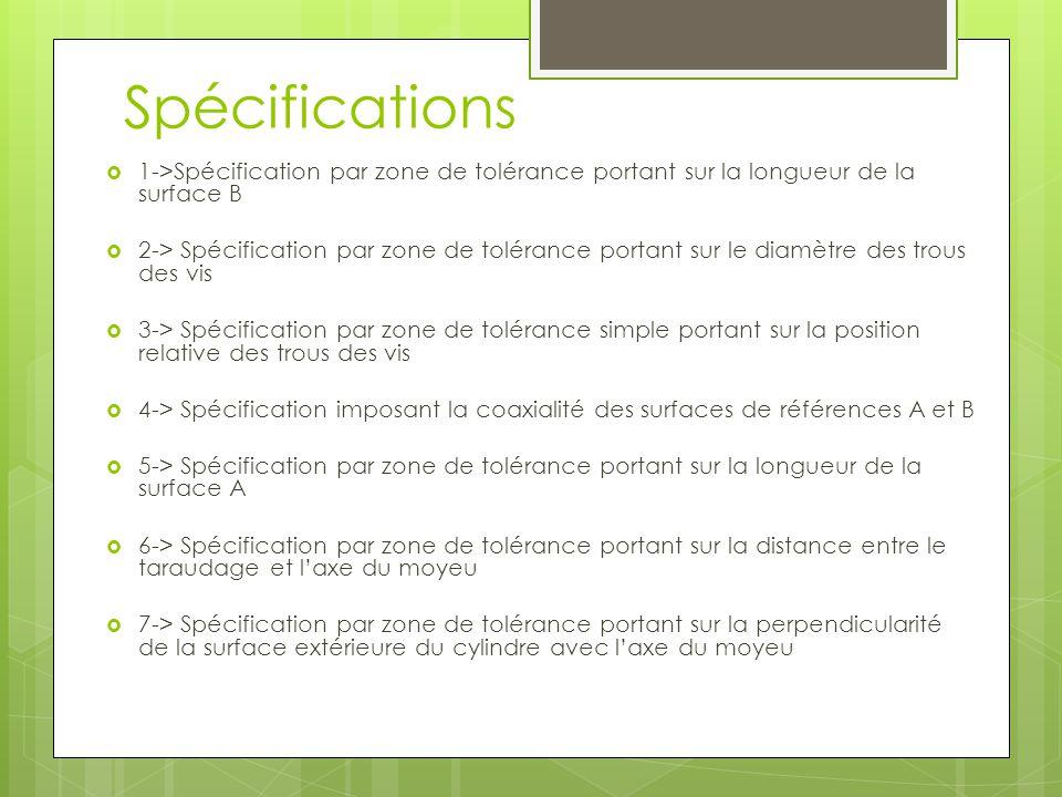 Spécifications  1->Spécification par zone de tolérance portant sur la longueur de la surface B  2-> Spécification par zone de tolérance portant sur