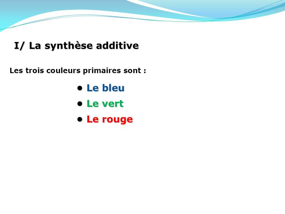 I/ La synthèse additive Les trois couleurs primaires sont : Le bleu Le bleu Le vert Le vert Le rouge Le rouge