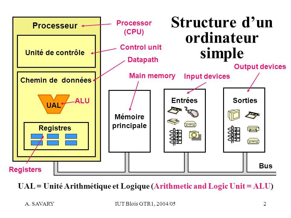 Cours architecture des ordinateurs 2eme année informatique