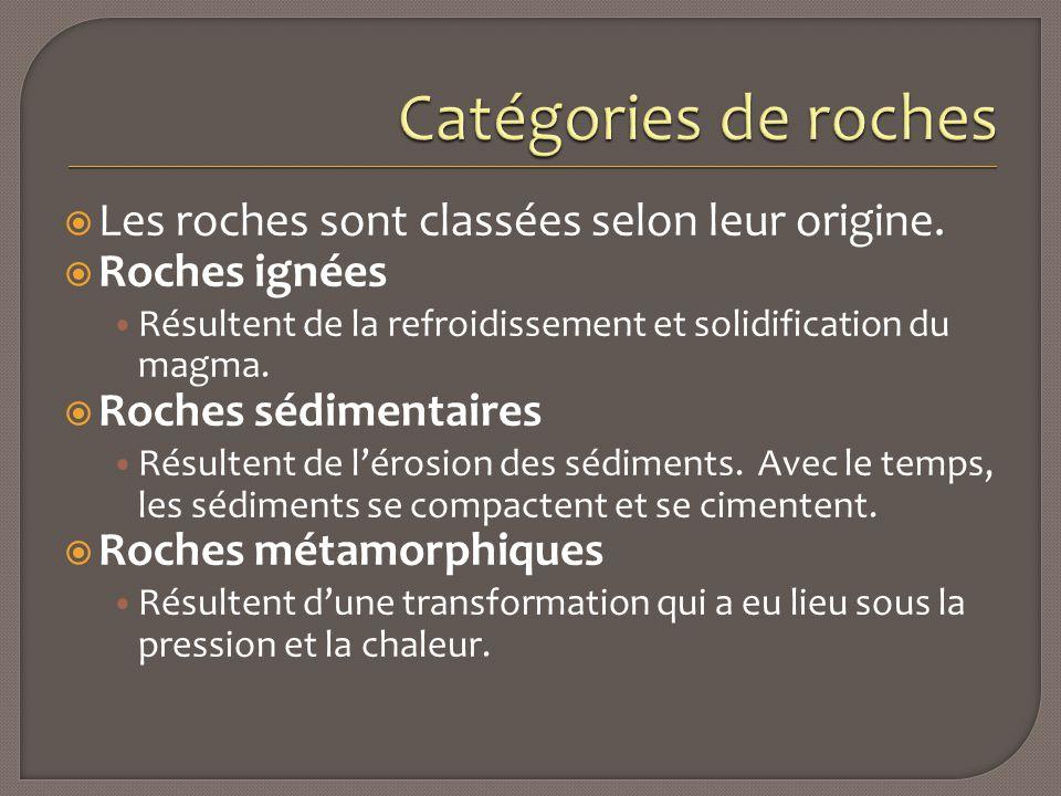  Les roches sont classées selon leur origine.  Roches ignées Résultent de la refroidissement et solidification du magma.  Roches sédimentaires Résu