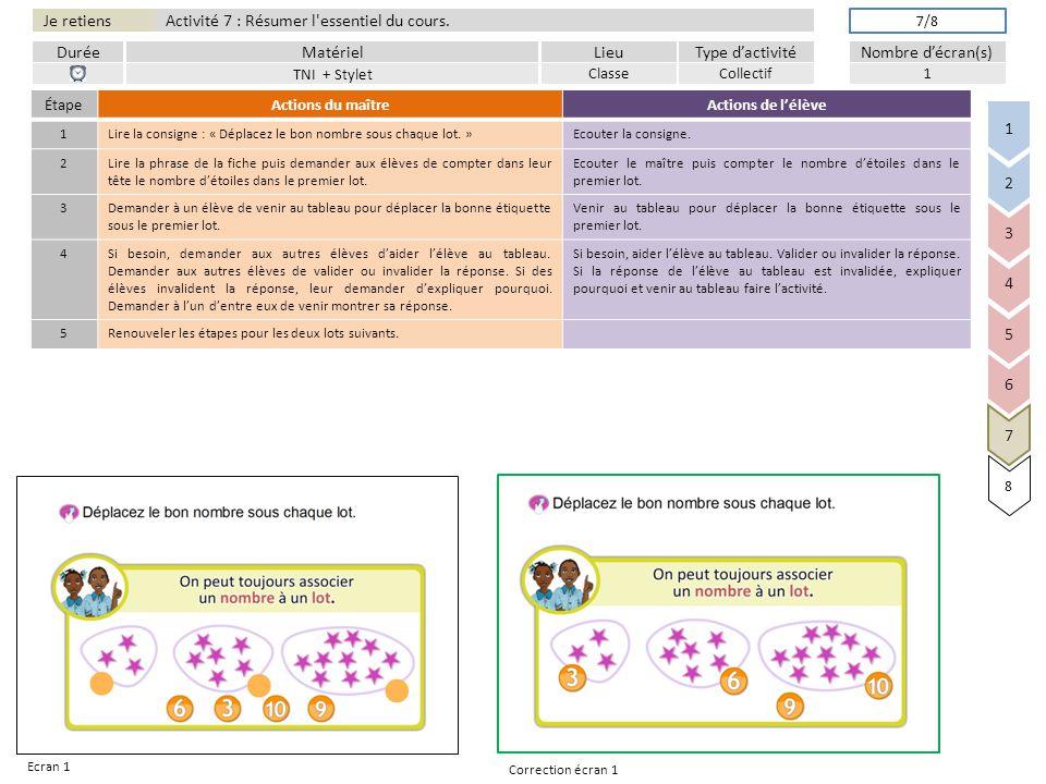 Je retiens DuréeLieuType d'activitéMatérielNombre d'écran(s) Activité 7 : Résumer l essentiel du cours.