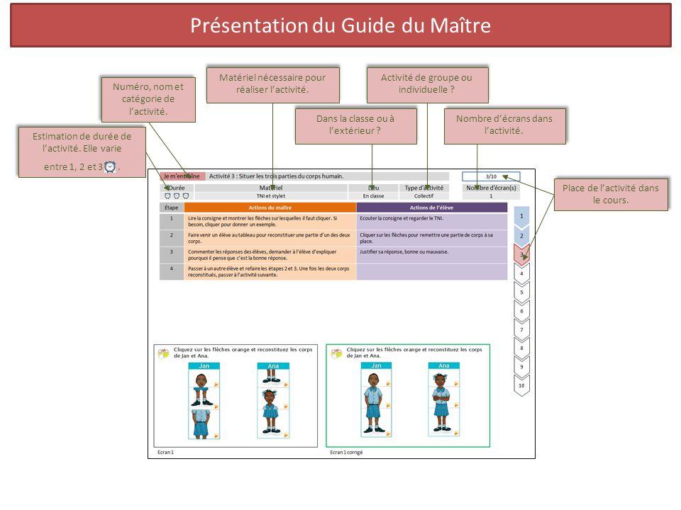 Présentation du Guide du Maître Numéro, nom et catégorie de l'activité.