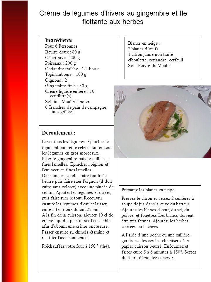 Ingrédients Pour 6 Personnes Beurre doux : 80 g Céleri rave : 200 g Poireaux : 200 g Coriandre fraîche : 1/2 botte Topinambours : 100 g Oignons : 2 Gingembre frais : 30 g Crème liquide entière : 10 centilitre(s) Sel fin - Moulin à poivre 6 Tranches de pain de campagne fines grillées Déroulement : Laver tous les légumes.