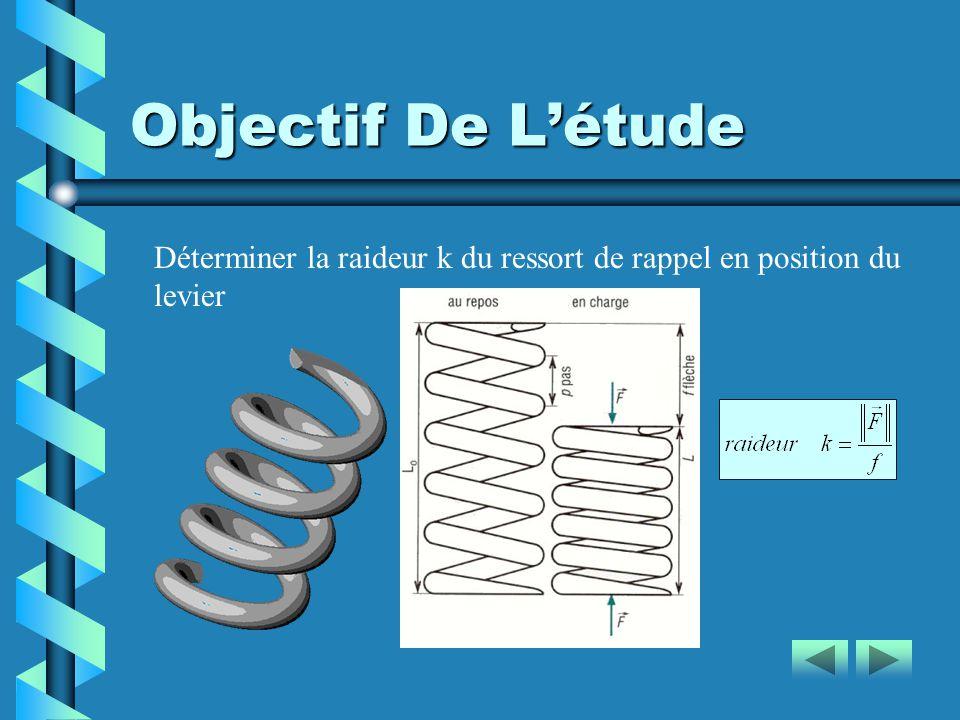 Objectif De L'étude Déterminer la raideur k du ressort de rappel en position du levier