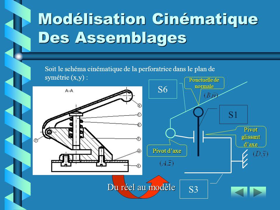 Modélisation Cinématique Des Assemblages Soit le schéma cinématique de la perforatrice dans le plan de symétrie (x,y) : S6 S1 S3 Pivot d'axe Ponctuelle de normale Pivot glissant d'axe Du réel au modèle