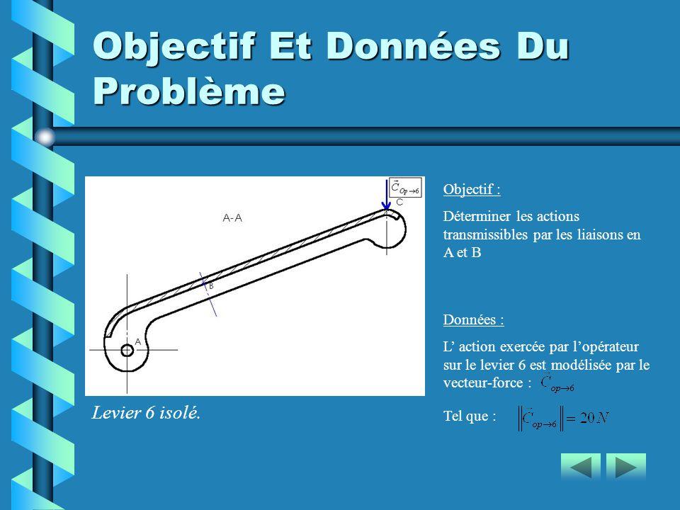 Objectif Et Données Du Problème Données : L' action exercée par l'opérateur sur le levier 6 est modélisée par le vecteur-force : Levier 6 isolé.