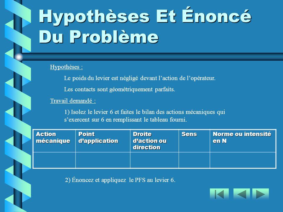 Hypothèses Et Énoncé Du Problème Hypothèses : Le poids du levier est négligé devant l'action de l'opérateur.