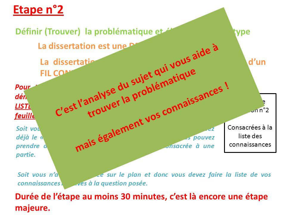 dissertation de francais introduction