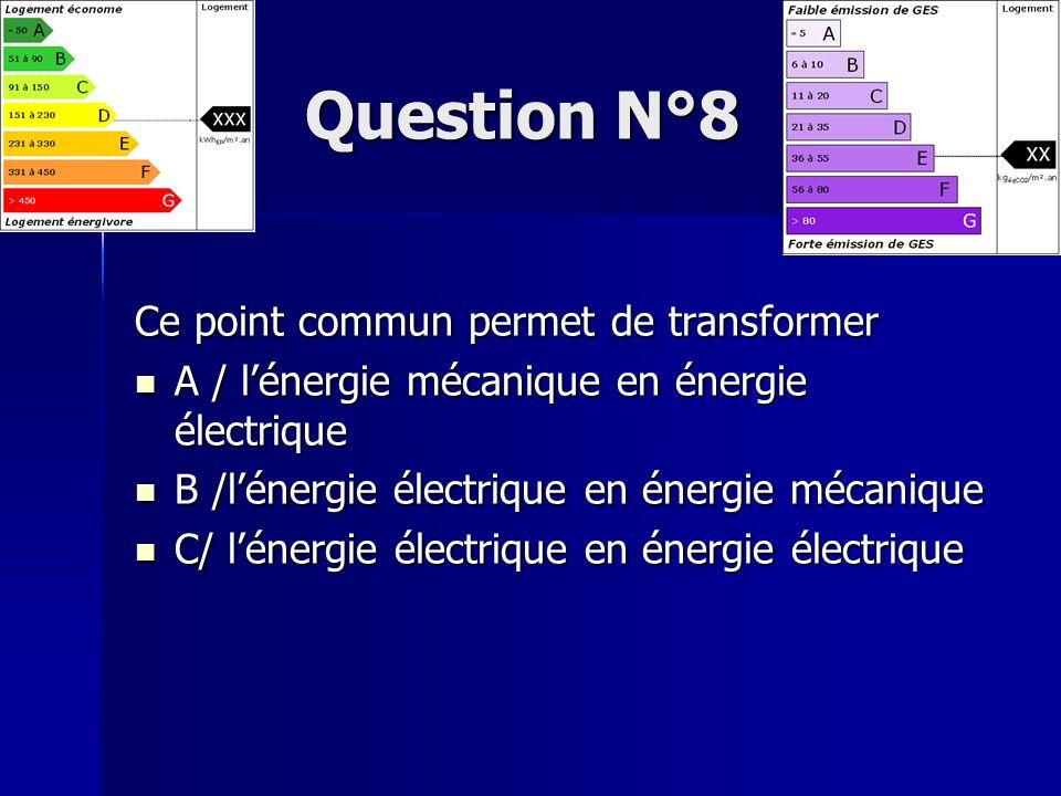 Question N°9 Quelles sont les énergies renouvelables.