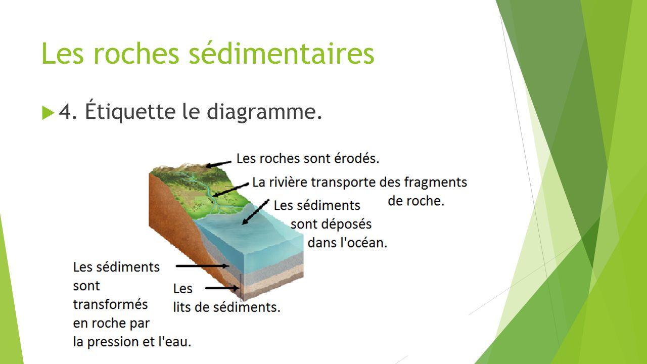 Les roches sédimentaires  4. Étiquette le diagramme.