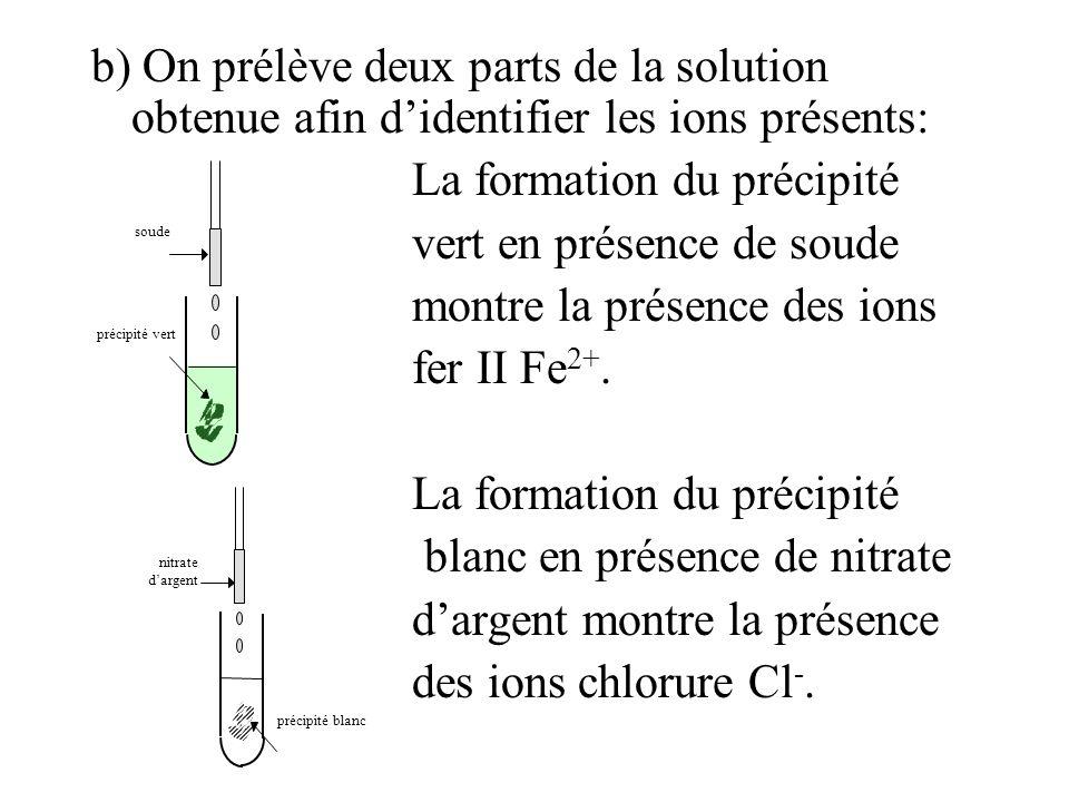 b) On prélève deux parts de la solution obtenue afin d'identifier les ions présents: La formation du précipité vert en présence de soude montre la présence des ions fer II Fe 2+.