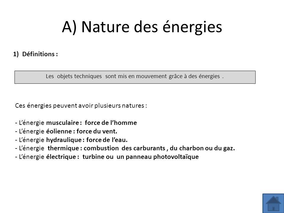 A) Nature des énergies 1) Définitions : Les objets techniques sont mis en mouvement grâce à des énergies. Ces énergies peuvent avoir plusieurs natures