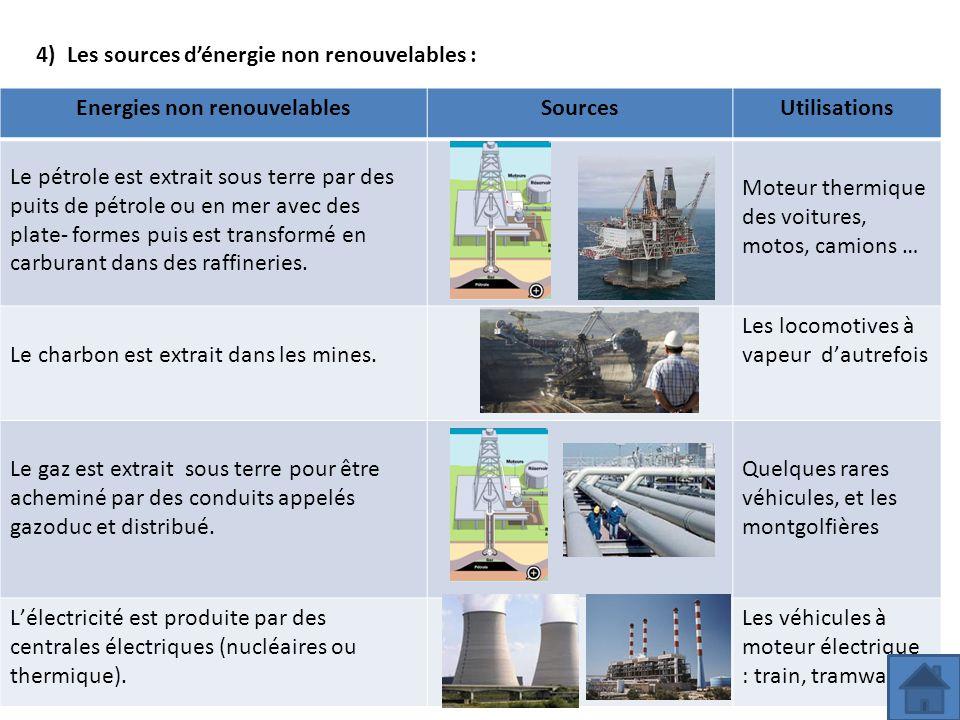 Energies non renouvelablesSourcesUtilisations Le pétrole est extrait sous terre par des puits de pétrole ou en mer avec des plate- formes puis est tra