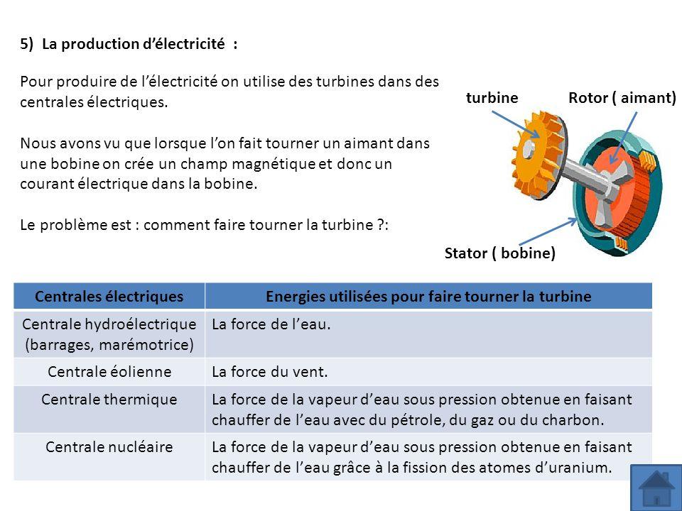 5) La production d'électricité : Pour produire de l'électricité on utilise des turbines dans des centrales électriques. Nous avons vu que lorsque l'on