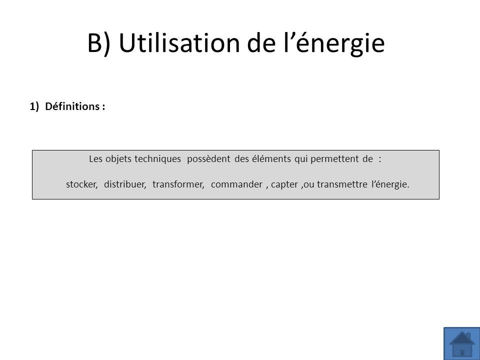 B) Utilisation de l'énergie Les objets techniques possèdent des éléments qui permettent de : stocker, distribuer, transformer, commander, capter,ou tr