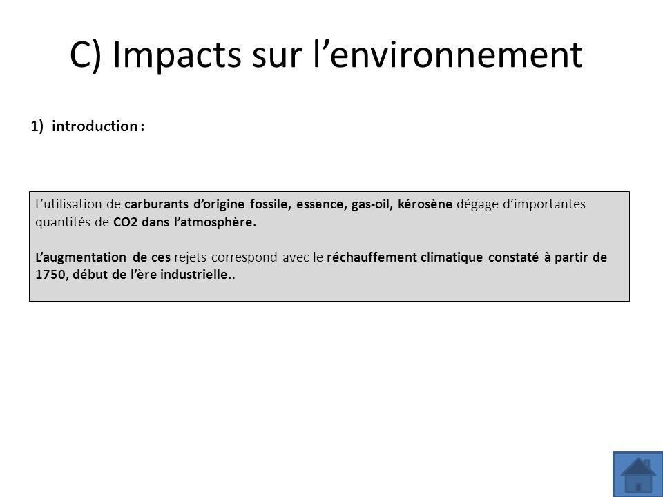 C) Impacts sur l'environnement L'utilisation de carburants d'origine fossile, essence, gas-oil, kérosène dégage d'importantes quantités de CO2 dans l'