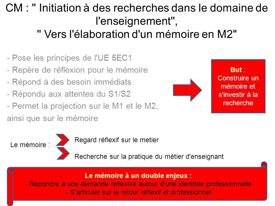 CM : Initiation à des recherches dans le domaine de l enseignement , Vers l élaboration d un mémoire en M2 - Pose les principes de l UE 5EC1 - Repère de réflexion pour le mémoire - Répond à des besoin immédiats - Répondu aux attentes du S1/S2 - Permet la projection sur le M1 et le M2, ainsi que sur le mémoire But : Construire un mémoire et s investir à la recherche Le mémoire : Regard réflexif sur le metier Recherche sur la pratique du métier d enseignant Le mémoire à un double enjeux : - Répondre à une demande réflexive autour d une identitée professionnelle - S articuler sur le retour réflexif et professionnel