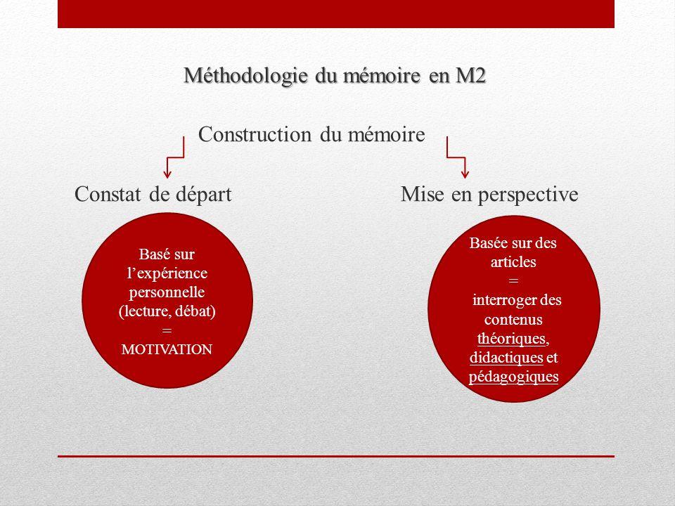 Méthodologie du mémoire en M2 Construction du mémoire Constat de départMise en perspective Basé sur l'expérience personnelle (lecture, débat) = MOTIVATION Basée sur des articles = interroger des contenus théoriques, didactiques et pédagogiques