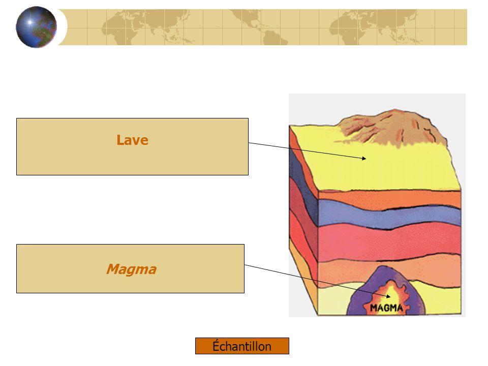 Lorsque la lave et le magma se refroidissent, ils forment deux sortes de roches ignées.
