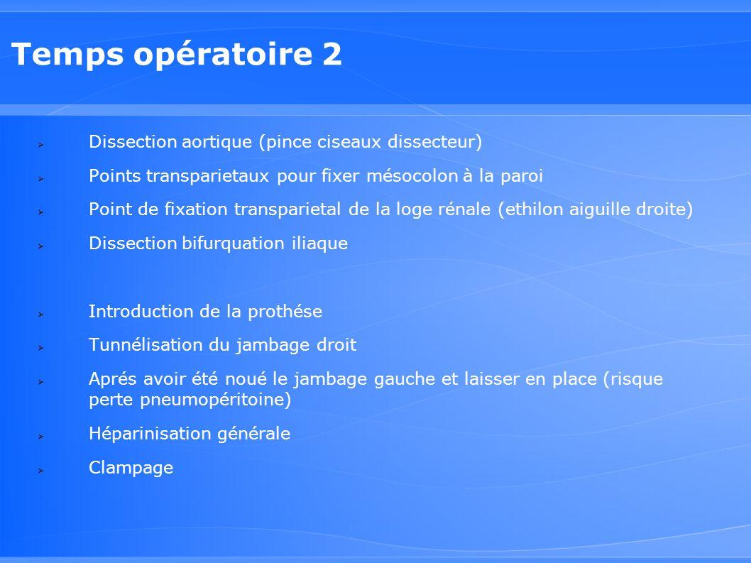 Temps opératoire 2  Dissection aortique (pince ciseaux dissecteur)  Points transparietaux pour fixer mésocolon à la paroi  Point de fixation transp