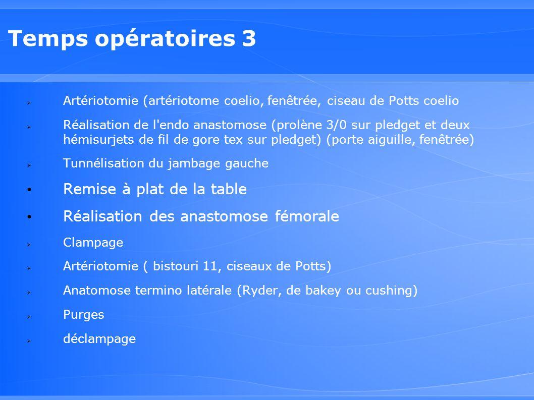Temps opératoires 3  Artériotomie (artériotome coelio, fenêtrée, ciseau de Potts coelio  Réalisation de l'endo anastomose (prolène 3/0 sur pledget e
