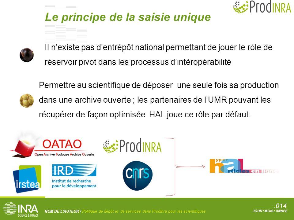 .014 NOM DE L'AUTEUR / Politique de dépôt et de services dans ProdInra pour les scientifiques JOUR / MOIS / ANNEE Permettre au scientifique de déposer une seule fois sa production dans une archive ouverte ; les partenaires de l'UMR pouvant les récupérer de façon optimisée.