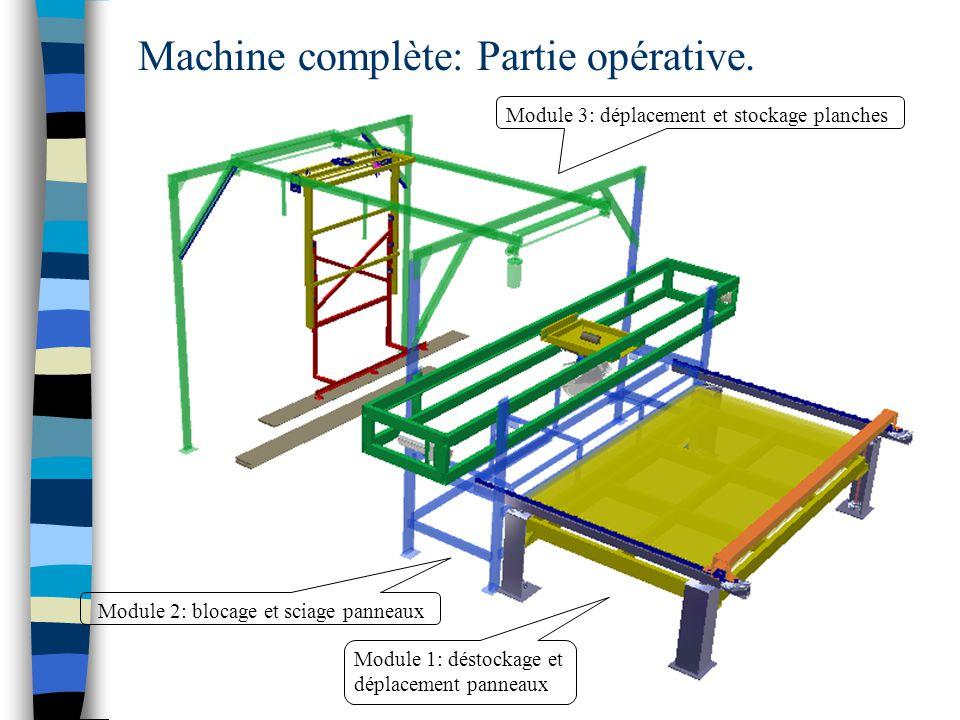 Machine complète: Partie opérative.