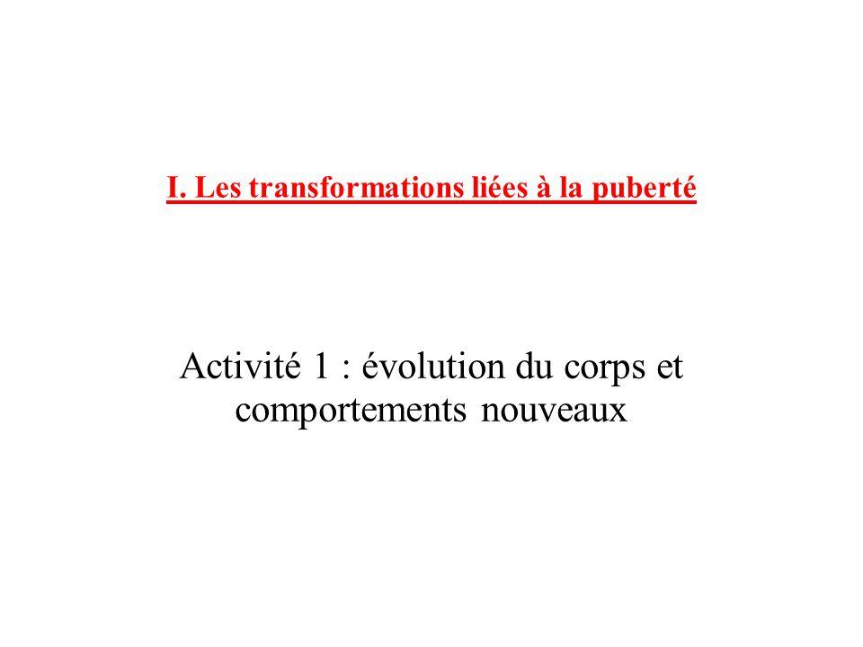 I. Les transformations liées à la puberté Activité 1 : évolution du corps et comportements nouveaux