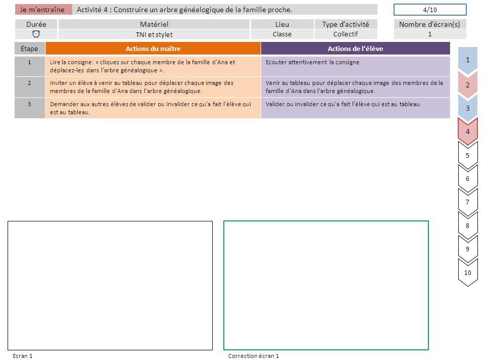 Je m'entraîne DuréeLieuType d'activitéMatérielNombre d'écran(s) Activité 4 : Construire un arbre généalogique de la famille proche.