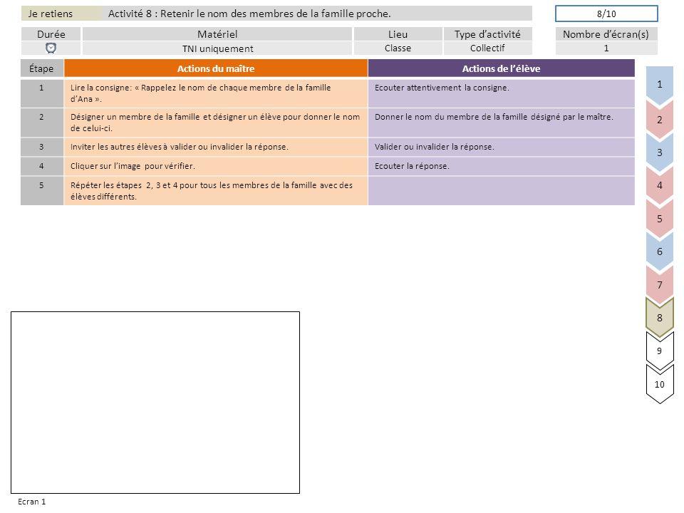 Je retiens DuréeLieuType d'activitéMatérielNombre d'écran(s) Activité 8 : Retenir le nom des membres de la famille proche.