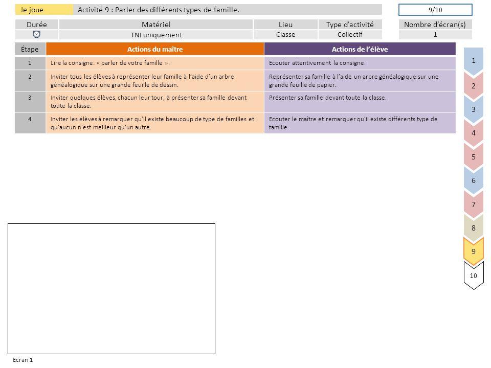 Je joue DuréeLieuType d'activitéMatérielNombre d'écran(s) Activité 9 : Parler des différents types de famille.