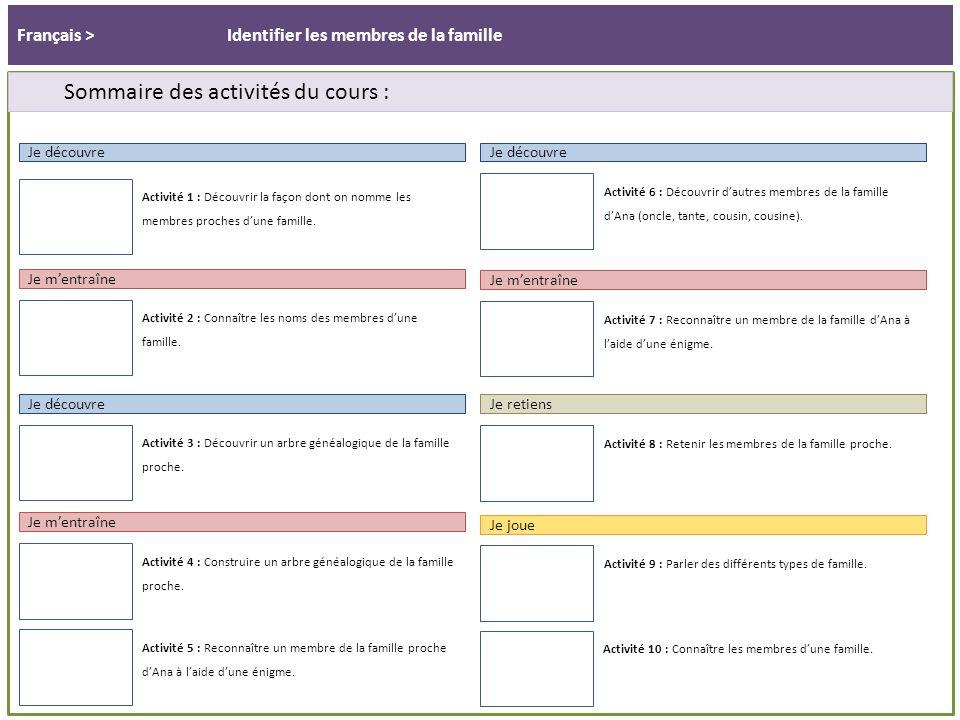 Français > Sommaire des activités du cours : Identifier les membres de la famille Activité 1 : Découvrir la façon dont on nomme les membres proches d'une famille.