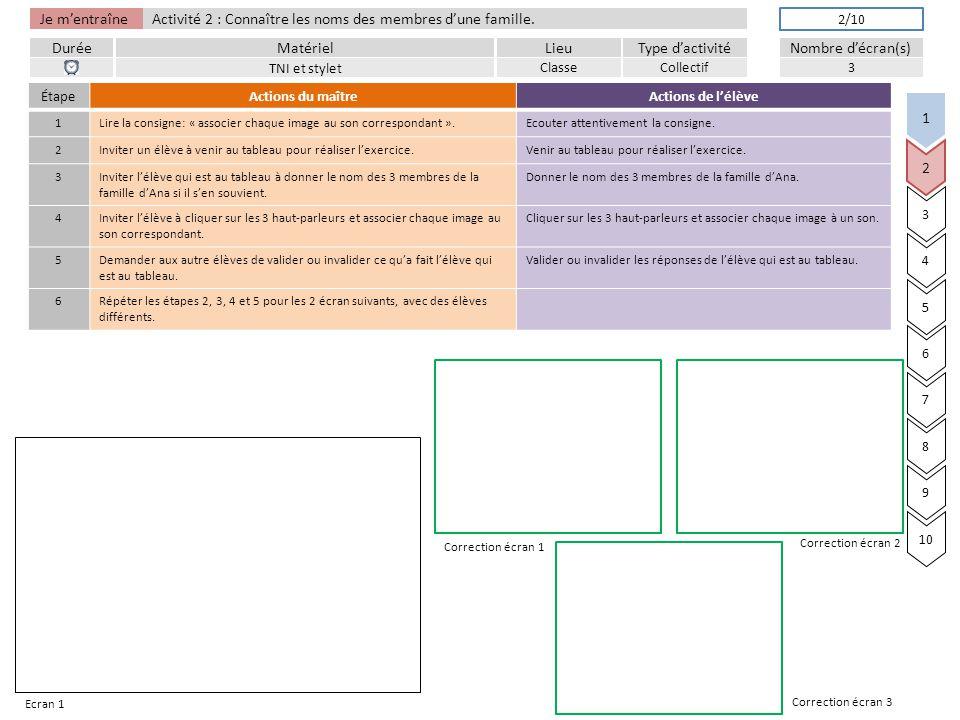 Je m'entraîne DuréeLieuType d'activitéMatérielNombre d'écran(s) Activité 2 : Connaître les noms des membres d'une famille.