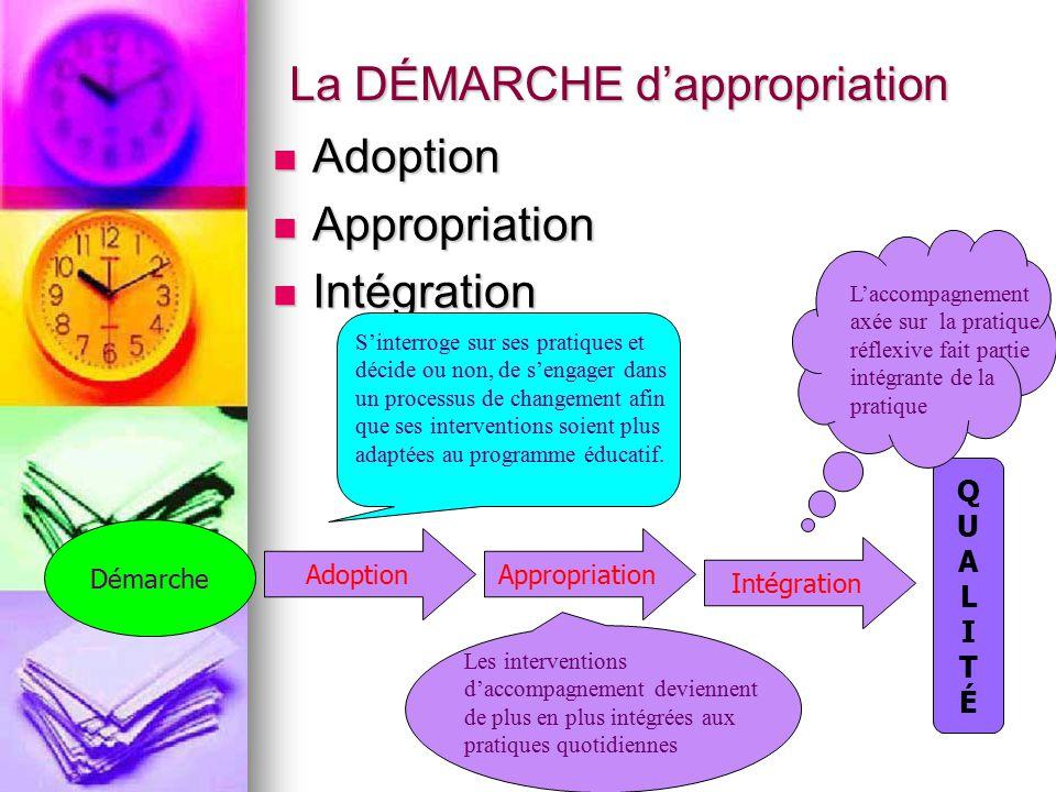 La DÉMARCHE d'appropriation Adoption Adoption Appropriation Appropriation Intégration Intégration Démarche AdoptionAppropriation Intégration QUALITÉQUALITÉ S'interroge sur ses pratiques et décide ou non, de s'engager dans un processus de changement afin que ses interventions soient plus adaptées au programme éducatif.