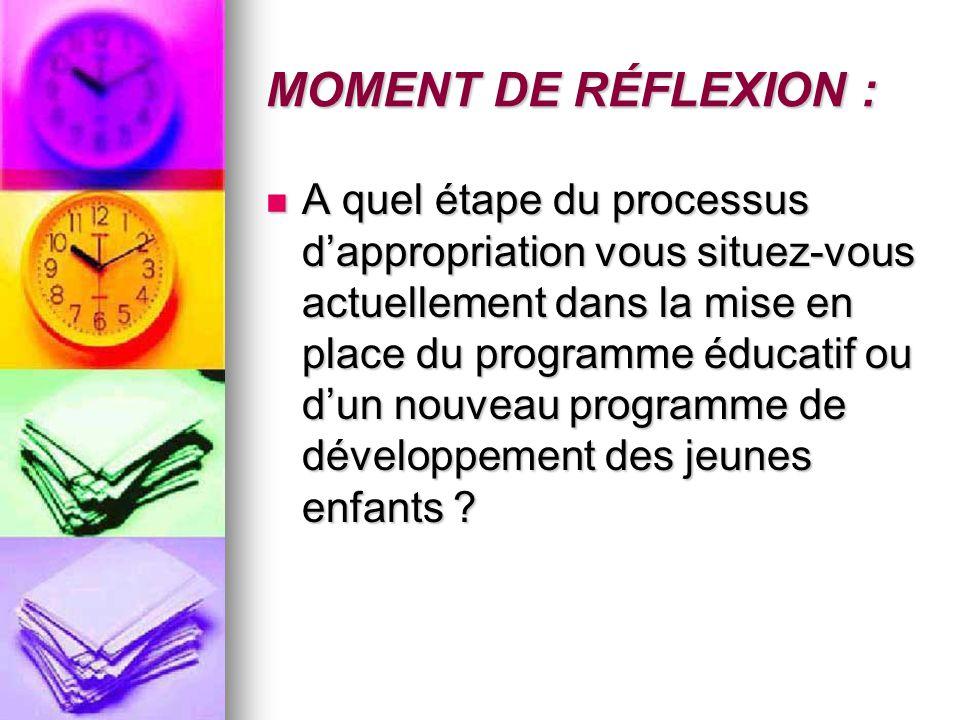 MOMENT DE RÉFLEXION : A quel étape du processus d'appropriation vous situez-vous actuellement dans la mise en place du programme éducatif ou d'un nouveau programme de développement des jeunes enfants .
