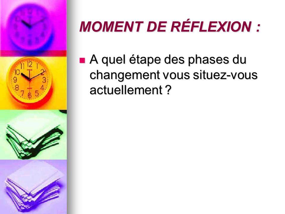 MOMENT DE RÉFLEXION : A quel étape des phases du changement vous situez-vous actuellement .