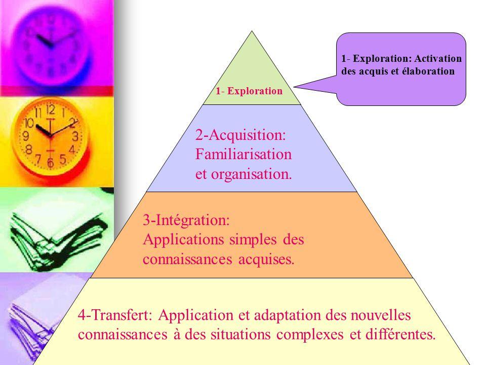 2-Acquisition: Familiarisation et organisation.