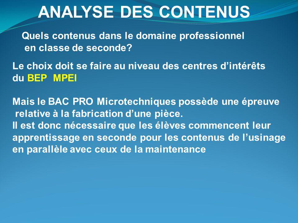 ANALYSE DES CONTENUS Quels contenus dans le domaine professionnel en classe de seconde.