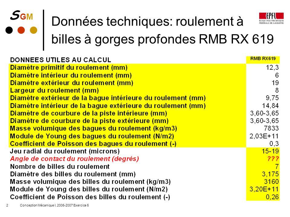 S GMS GM Conception Mécanique I, 2006-2007 Exercice 52 Données techniques: roulement à billes à gorges profondes RMB RX 619