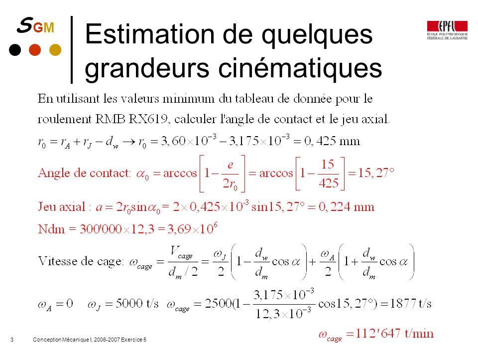 S GMS GM Conception Mécanique I, 2006-2007 Exercice 53 Estimation de quelques grandeurs cinématiques