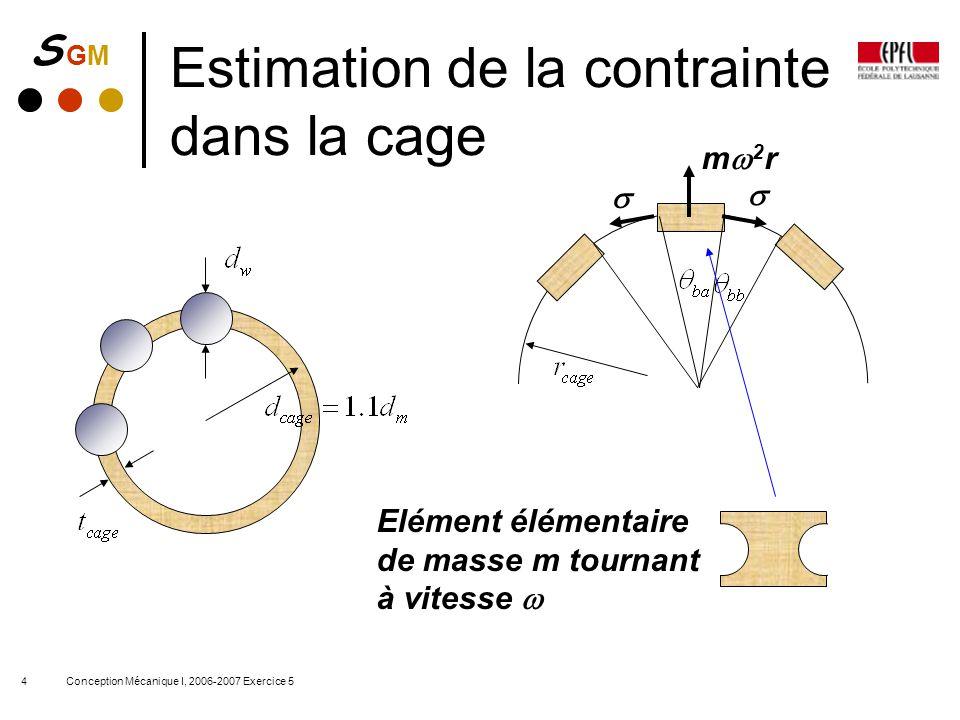 S GMS GM Conception Mécanique I, 2006-2007 Exercice 54 Estimation de la contrainte dans la cage   m2rm2r Elément élémentaire de masse m tournant à vitesse 