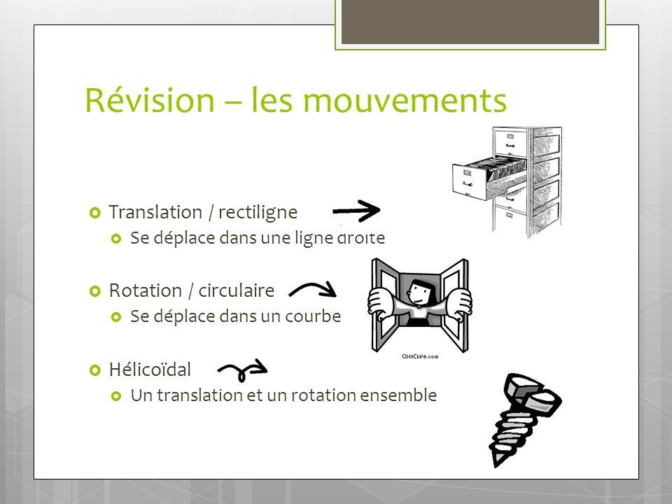 Révision – les forces  Compression  Comprimer un objet  Tension  Élargir un objet  Torsion  Tordre un objet  Flexion  Plier un objet  Cisaillement  Déchirer un objet
