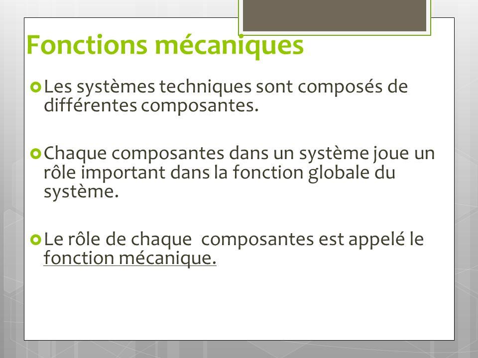 Vocabulaire  Fonction mécanique élémentaire: le rôle de chaque composante ou d'un groupe de composantes dans un système technique.