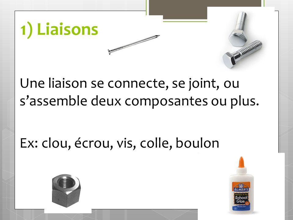 1) Liaisons Une liaison se connecte, se joint, ou s'assemble deux composantes ou plus. Ex: clou, écrou, vis, colle, boulon