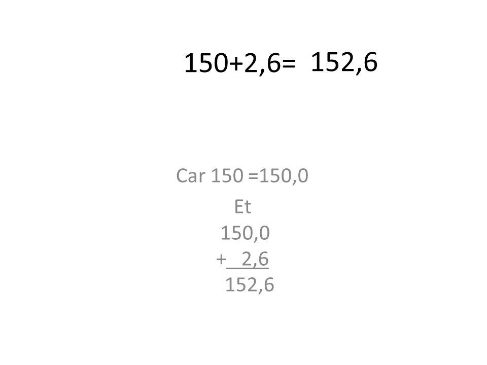 150+2,6= Car 150 =150,0 Et 150,0 + 2,6 152,6 152,6