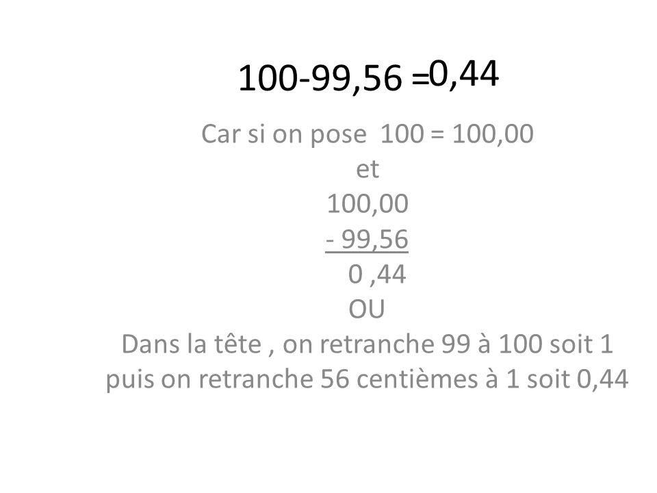 100-99,56 = Car si on pose 100 = 100,00 et 100,00 - 99,56 0,44 OU Dans la tête, on retranche 99 à 100 soit 1 puis on retranche 56 centièmes à 1 soit 0,44 0,44