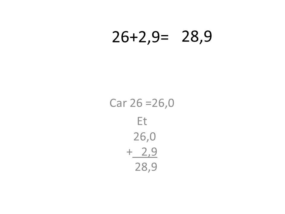 26+2,9= Car 26 =26,0 Et 26,0 + 2,9 28,9 28,9