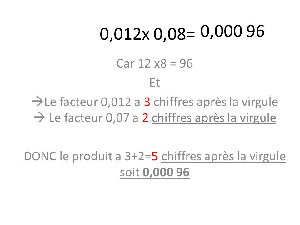 0,012x 0,08= Car 12 x8 = 96 Et  Le facteur 0,012 a 3 chiffres après la virgule  Le facteur 0,07 a 2 chiffres après la virgule DONC le produit a 3+2=5 chiffres après la virgule soit 0,000 96 0,000 96